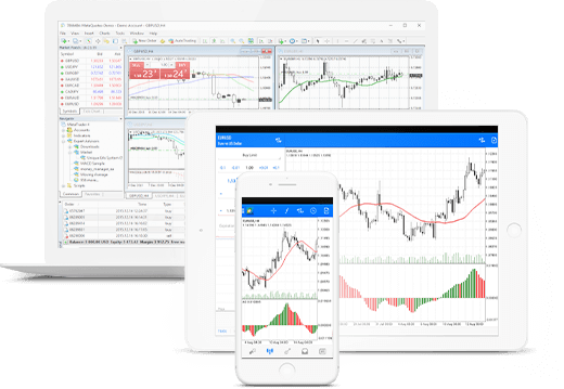 Trade Forex With Metatrader 4 Download Mt4